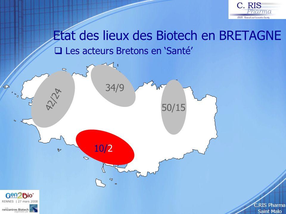 C.RIS Pharma Saint Malo Etat des lieux des Biotech en BRETAGNE Les acteurs Bretons en Santé 50/15 42/24 34/9 10/2