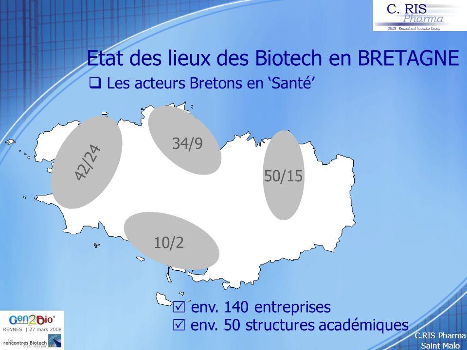 C.RIS Pharma Saint Malo Etat des lieux des Biotech en BRETAGNE Les acteurs Bretons en Santé 50/15 42/24 34/9 10/2 env. 140 entreprises env. 50 structu