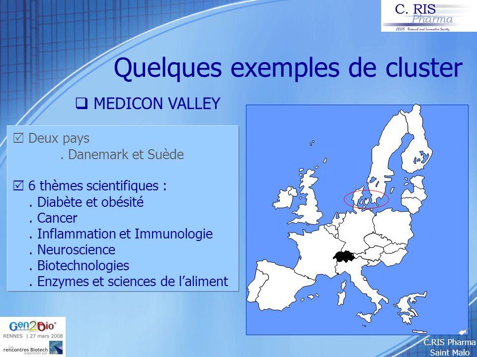 C.RIS Pharma Saint Malo Quelques exemples de cluster MEDICON VALLEY Big Pharma : 24