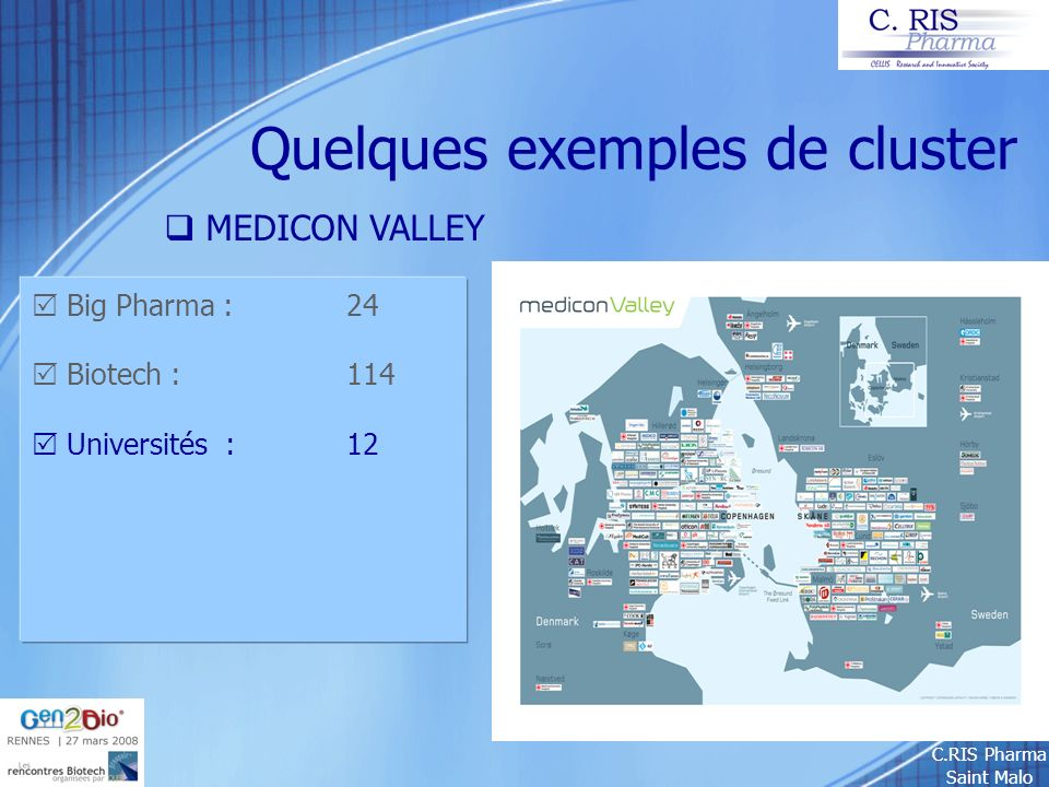 C.RIS Pharma Saint Malo Quelques exemples de cluster MEDICON VALLEY Big Pharma : 24 Biotech : 114 Universités : 12 Hôpitaux :32 100000 chercheurs