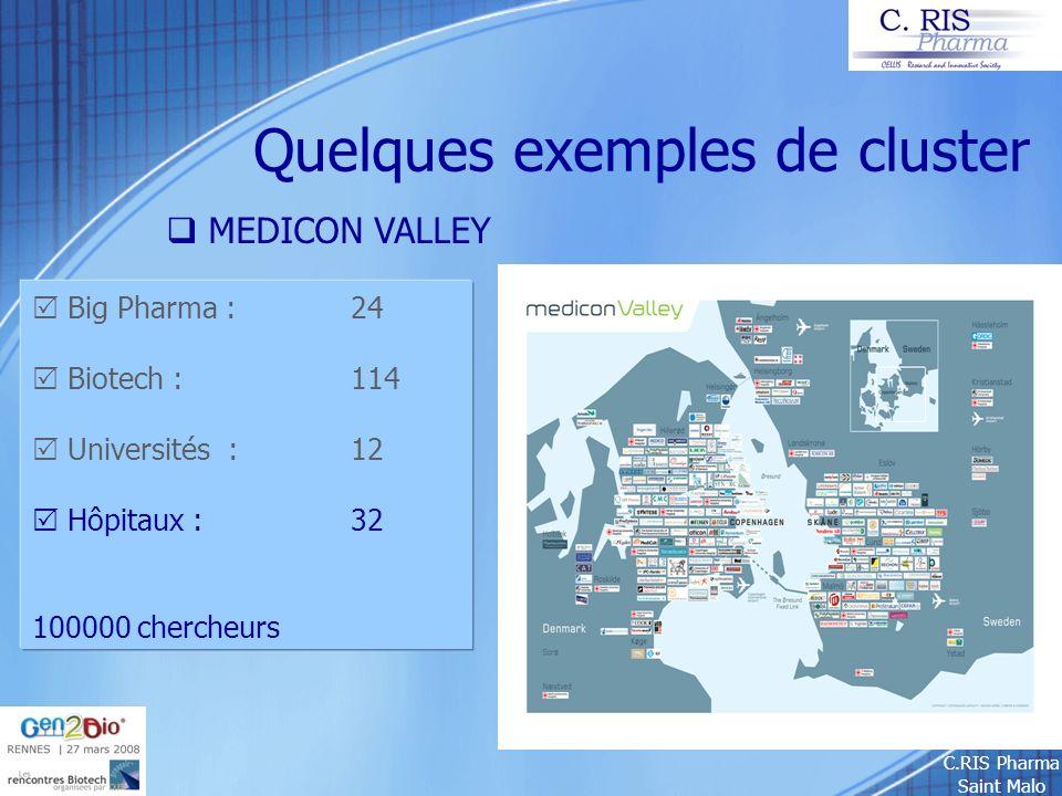 C.RIS Pharma Saint Malo Quelques exemples de cluster RHONE-ALPES BIO-CLUSTER 1 Région