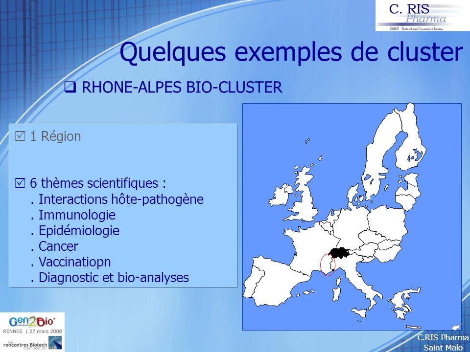 C.RIS Pharma Saint Malo Quelques exemples de cluster RHONE-ALPES BIO-CLUSTER Big Pharma : 65 BioValley BioScience Yorkshire BioAlps