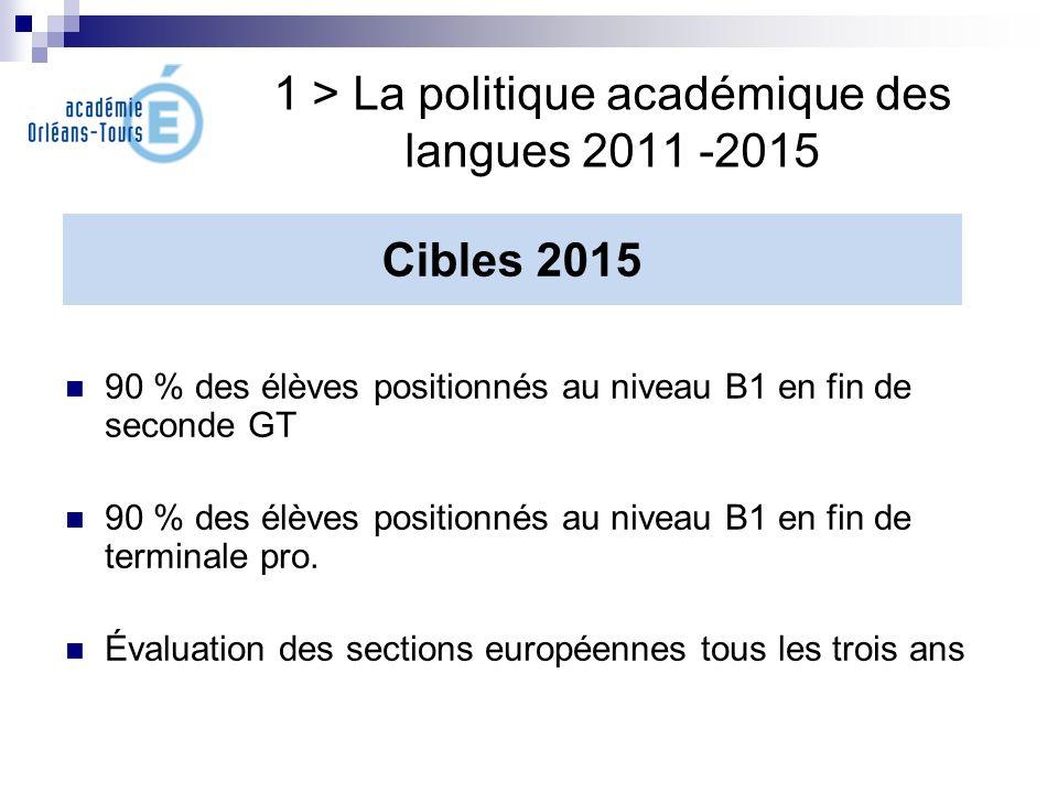 1 > La politique académique des langues 2011 -2015 90 % des élèves positionnés au niveau B1 en fin de seconde GT 90 % des élèves positionnés au niveau