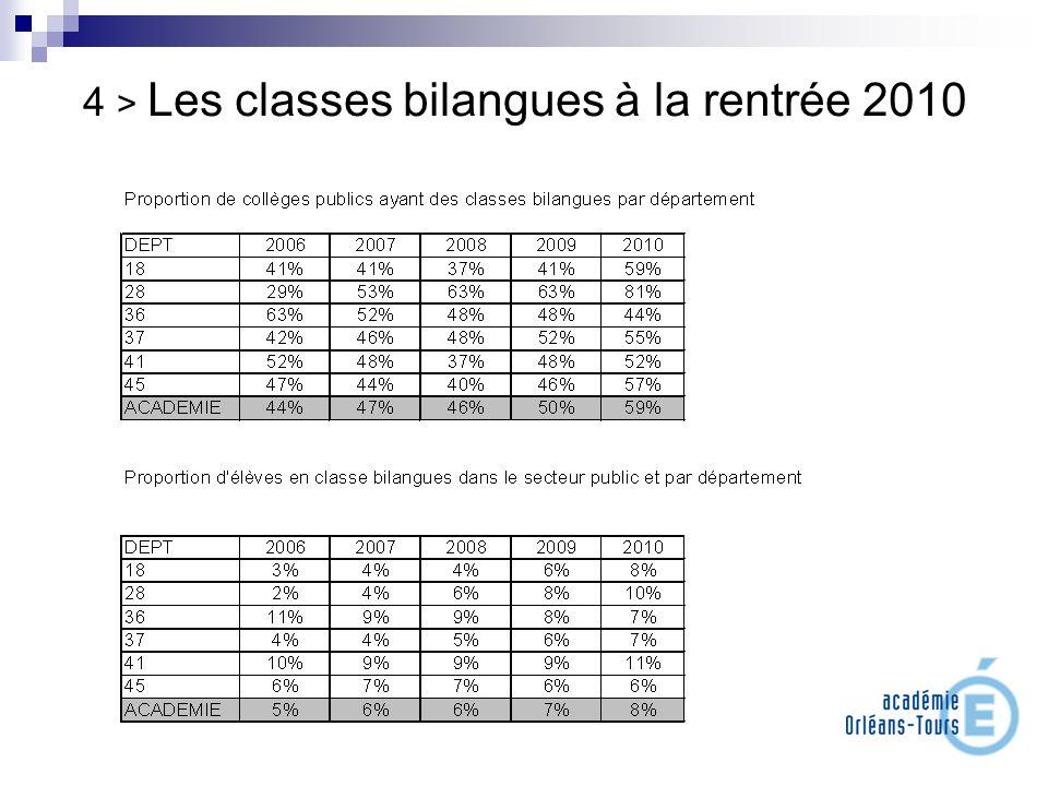 4 > Les classes bilangues à la rentrée 2010