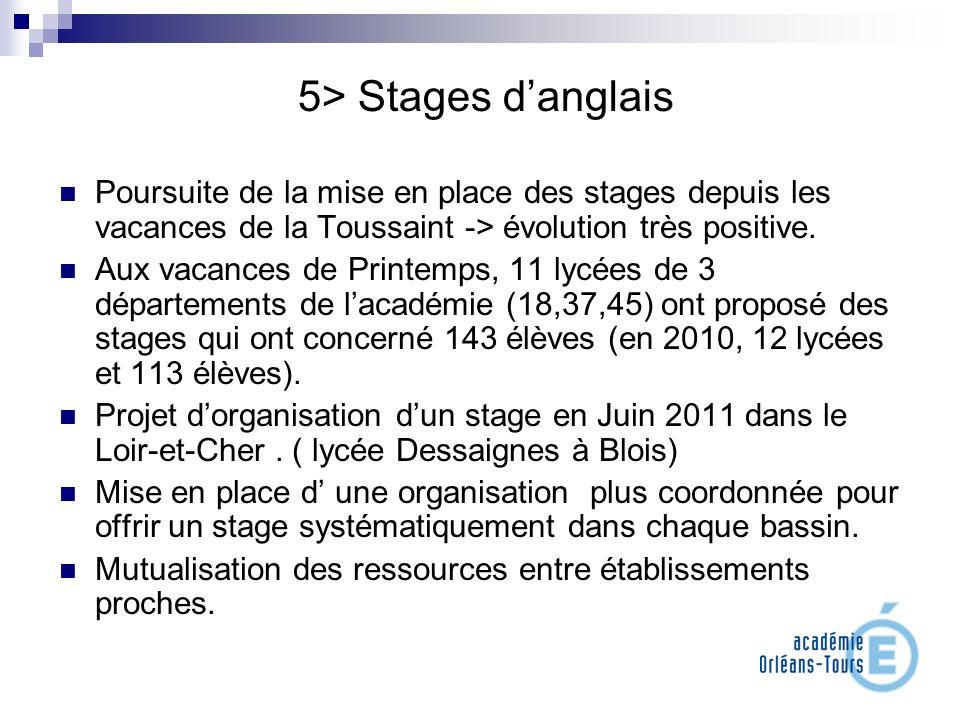 5> Stages danglais Poursuite de la mise en place des stages depuis les vacances de la Toussaint -> évolution très positive. Aux vacances de Printemps,