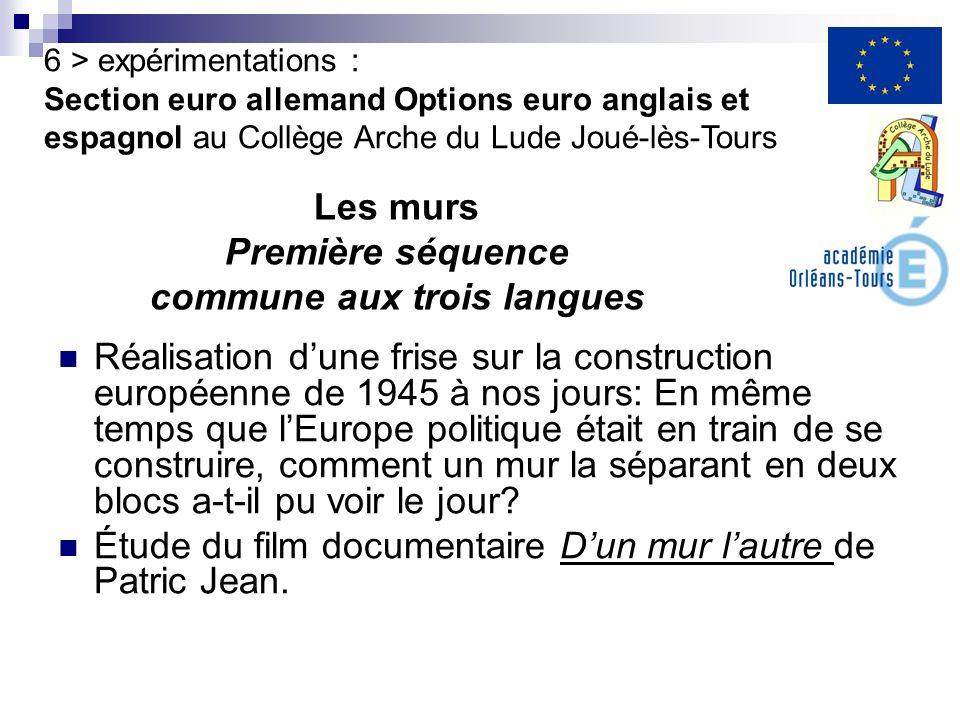 Réalisation dune frise sur la construction européenne de 1945 à nos jours: En même temps que lEurope politique était en train de se construire, commen