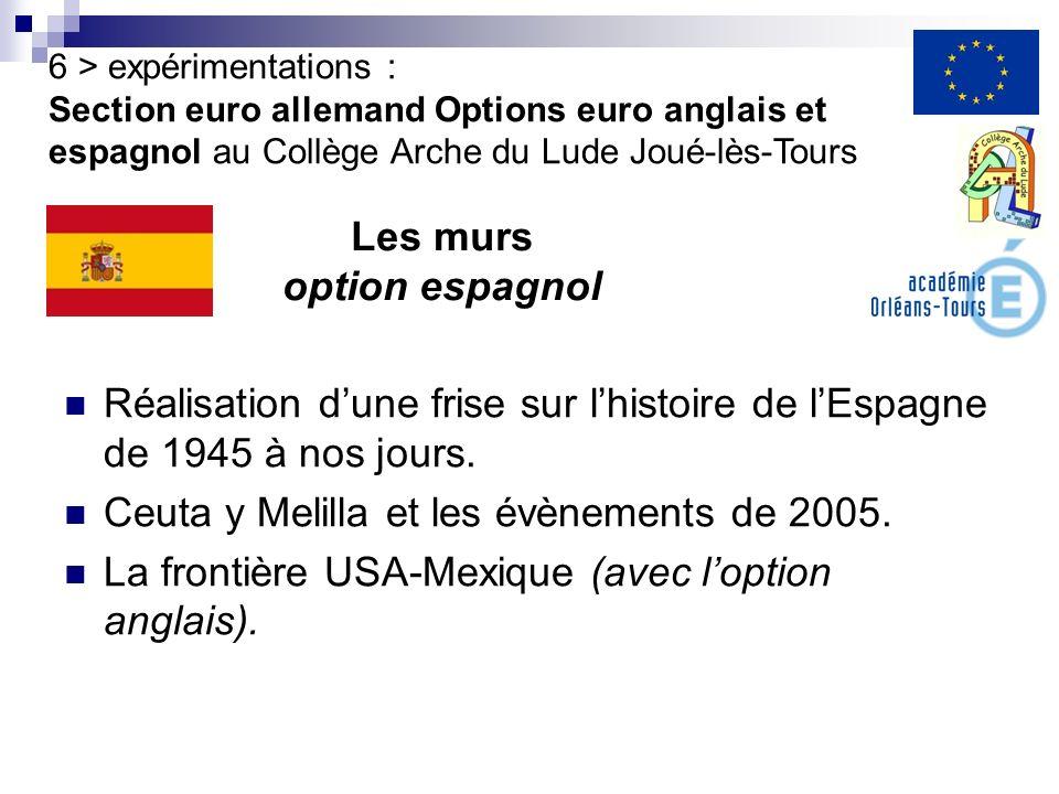 Réalisation dune frise sur lhistoire de lEspagne de 1945 à nos jours. Ceuta y Melilla et les évènements de 2005. La frontière USA-Mexique (avec loptio