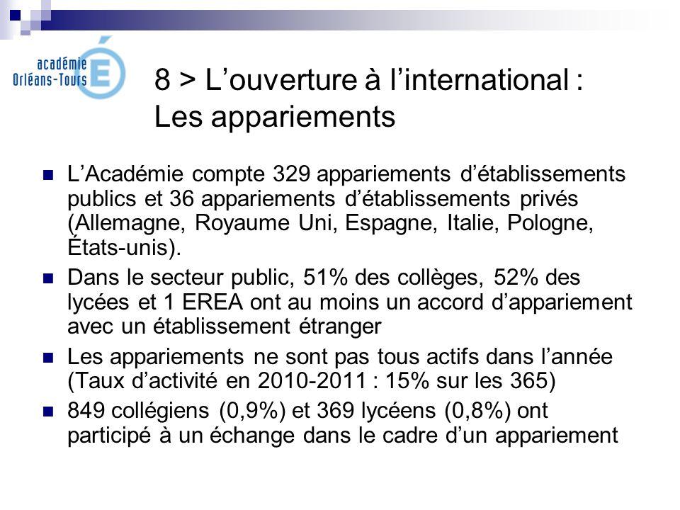 8 > Louverture à linternational : Les appariements LAcadémie compte 329 appariements détablissements publics et 36 appariements détablissements privés