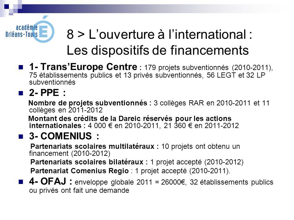 8 > Louverture à linternational : Les dispositifs de financements 1- TransEurope Centre : 179 projets subventionnés (2010-2011), 75 établissements pub