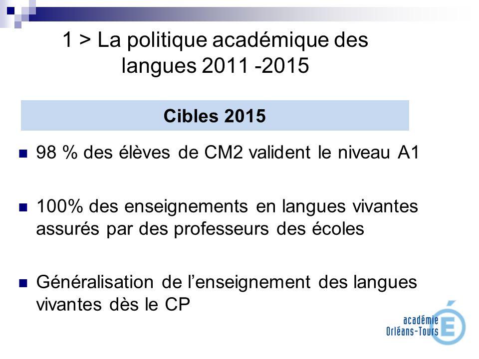 1 > La politique académique des langues 2011 -2015 98 % des élèves de CM2 valident le niveau A1 100% des enseignements en langues vivantes assurés par