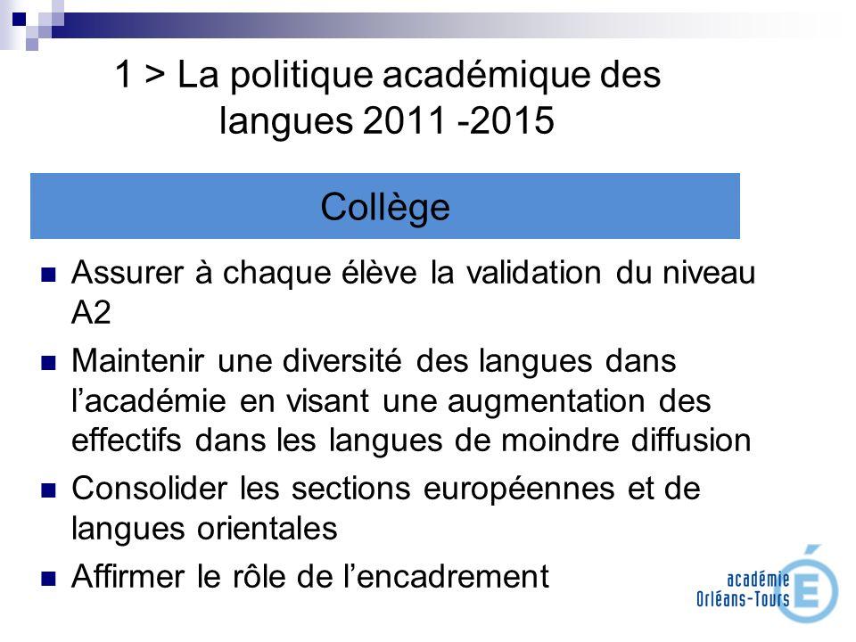 1 > La politique académique des langues 2011 -2015 Assurer à chaque élève la validation du niveau A2 Maintenir une diversité des langues dans lacadémi