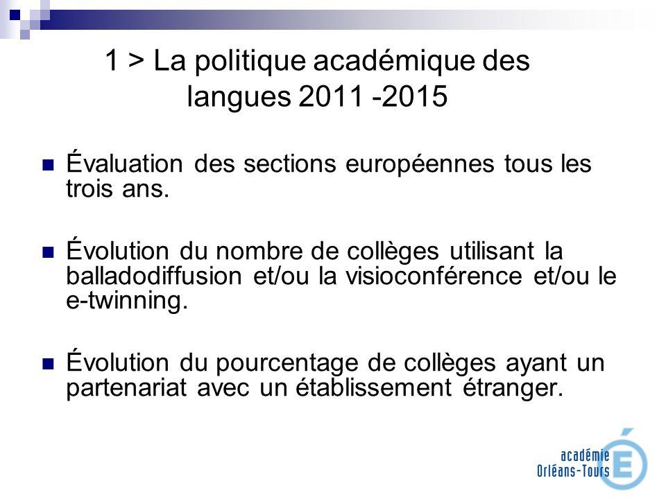 1 > La politique académique des langues 2011 -2015 Évaluation des sections européennes tous les trois ans. Évolution du nombre de collèges utilisant l