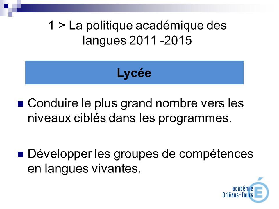 1 > La politique académique des langues 2011 -2015 Conduire le plus grand nombre vers les niveaux ciblés dans les programmes. Développer les groupes d