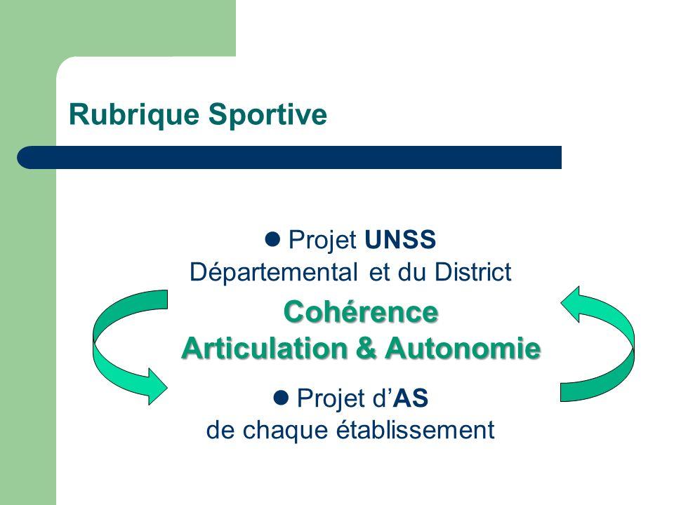 Rubrique Sportive Projet UNSS Départemental et du District Projet dAS de chaque établissement Cohérence Articulation & Autonomie