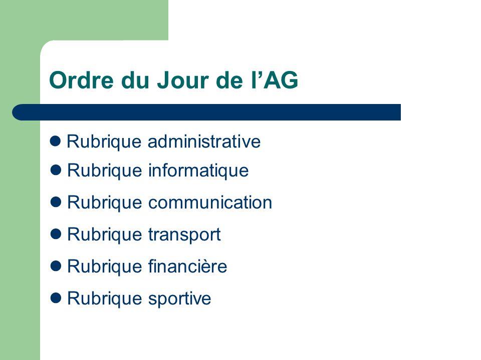 Ordre du Jour de lAG Rubrique sportive Rubrique informatique Rubrique transport Rubrique financière Rubrique communication Rubrique administrative