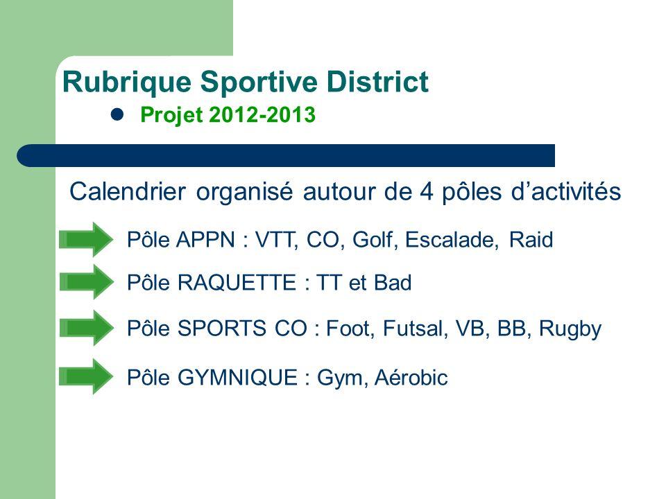 Calendrier organisé autour de 4 pôles dactivités Pôle APPN : VTT, CO, Golf, Escalade, Raid Pôle RAQUETTE : TT et Bad Pôle SPORTS CO : Foot, Futsal, VB, BB, Rugby Pôle GYMNIQUE : Gym, Aérobic Rubrique Sportive District Projet 2012-2013
