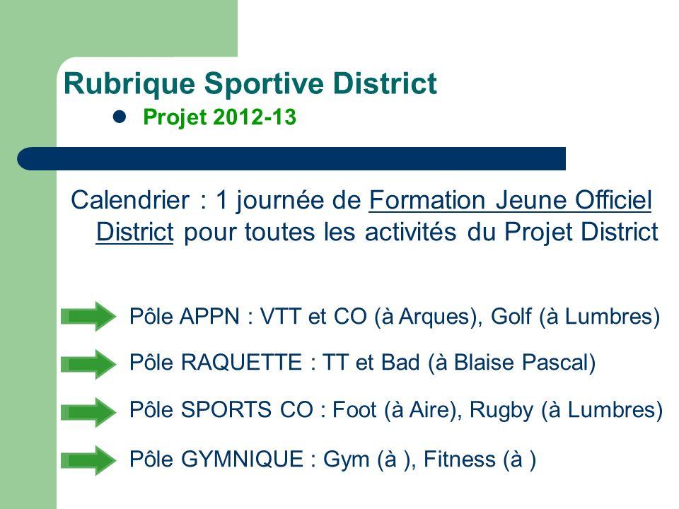 Calendrier : 1 journée de Formation Jeune Officiel District pour toutes les activités du Projet District Pôle APPN : VTT et CO (à Arques), Golf (à Lumbres) Pôle RAQUETTE : TT et Bad (à Blaise Pascal) Pôle SPORTS CO : Foot (à Aire), Rugby (à Lumbres) Pôle GYMNIQUE : Gym (à ), Fitness (à ) Rubrique Sportive District Projet 2012-13