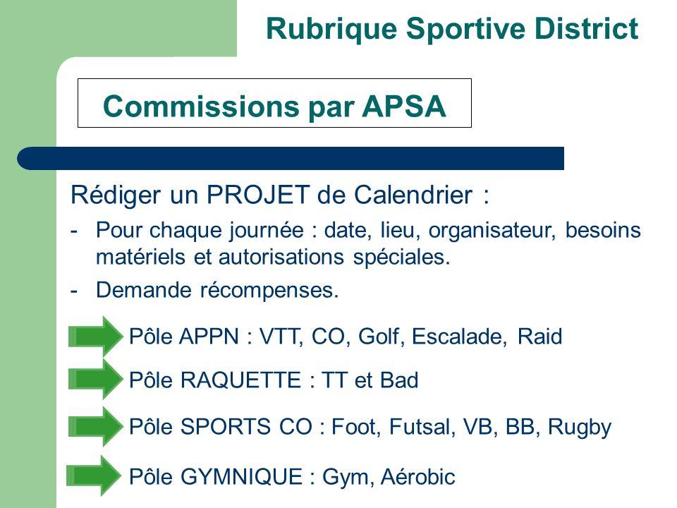 Rubrique Sportive District Rédiger un PROJET de Calendrier : -Pour chaque journée : date, lieu, organisateur, besoins matériels et autorisations spéciales.