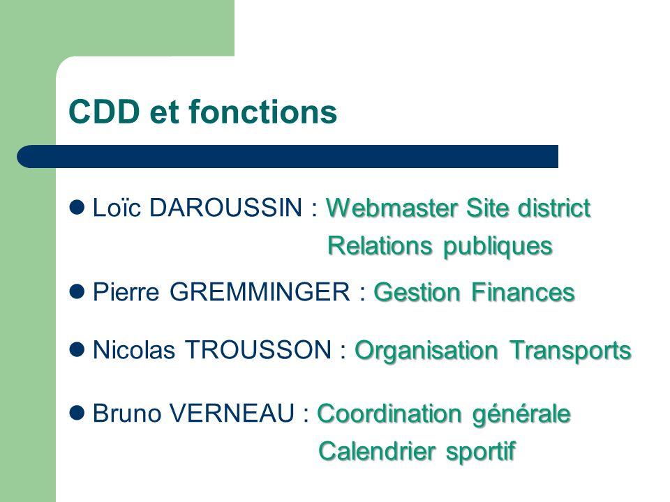 Rubrique Sportive District CROSS district - 1 er tour ST OMER : 21 novembre 2012 Jurys - Liste jurys Installation Parcours (9h30-12h00) - Liste jurys Parcours (12h00-17h00) Organisation Cross