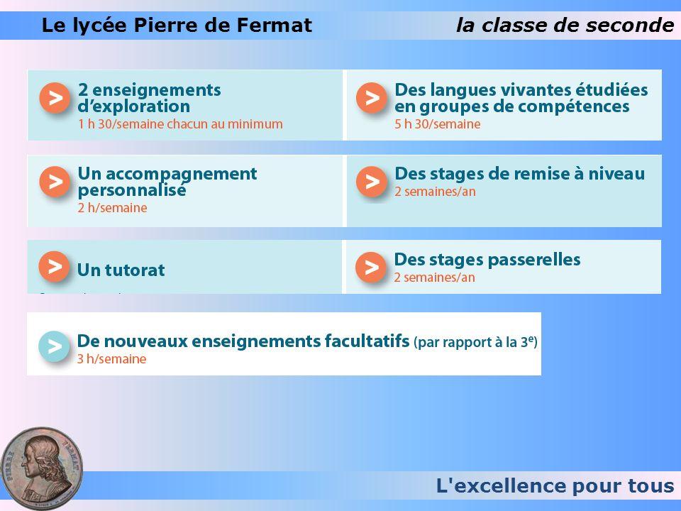 Le lycée Pierre de Fermatla classe de seconde L'excellence pour tous
