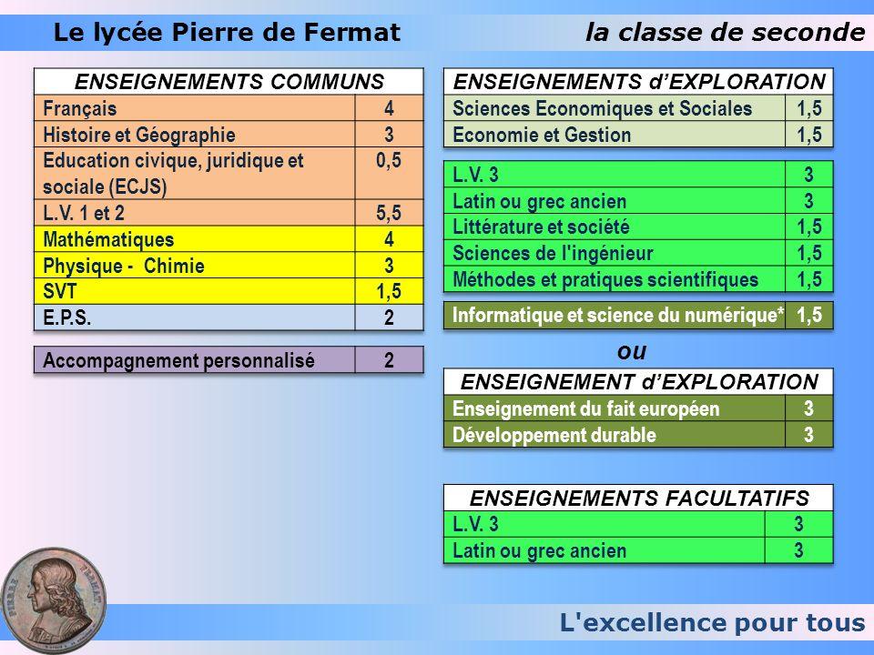 Le lycée Pierre de Fermatla classe de seconde ou