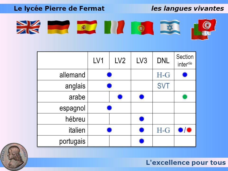 L'excellence pour tous Le lycée Pierre de Fermatles langues vivantes