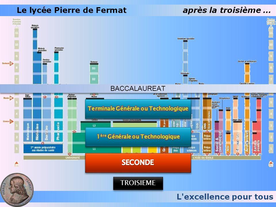 L'excellence pour tous TROISIEME BACCALAUREAT Le lycée Pierre de Fermataprès la troisième …