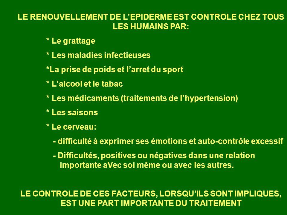 LE RENOUVELLEMENT DE LEPIDERME EST CONTROLE CHEZ TOUS LES HUMAINS PAR: * Le grattage * Les maladies infectieuses *La prise de poids et larret du sport