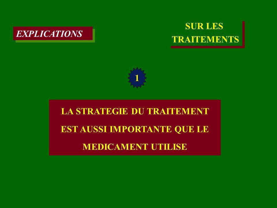EXPLICATIONS SUR LES TRAITEMENTS SUR LES TRAITEMENTS LA STRATEGIE DU TRAITEMENT EST AUSSI IMPORTANTE QUE LE MEDICAMENT UTILISE 1