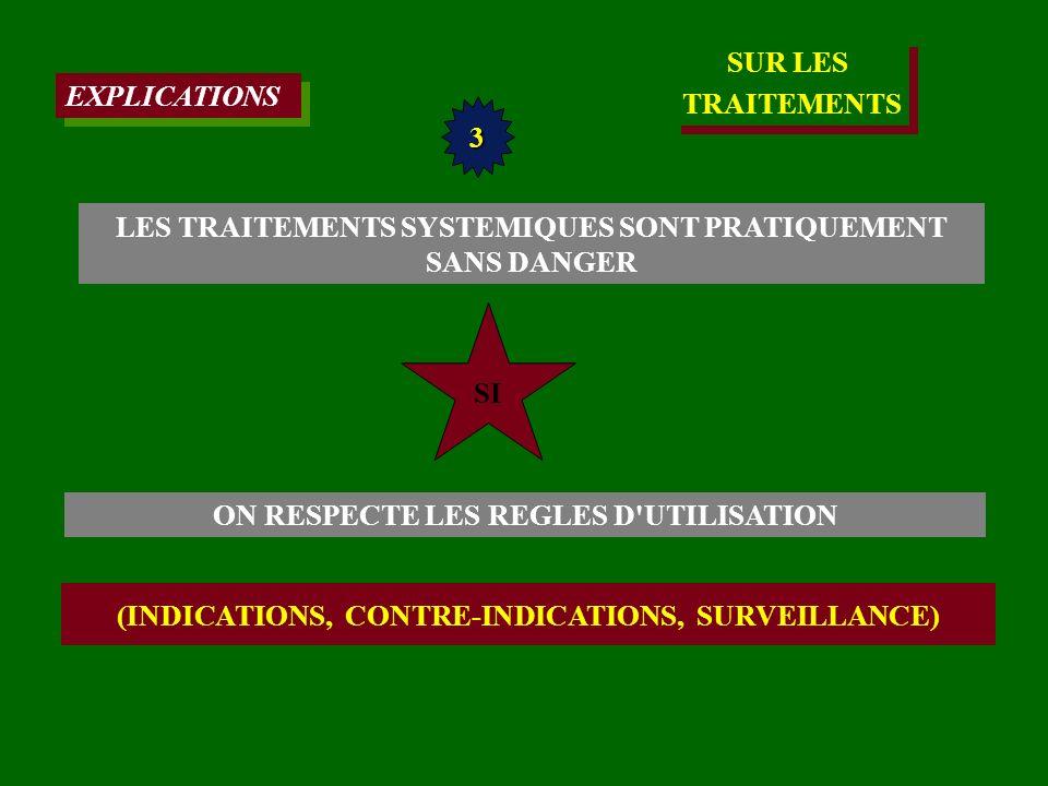 LES TRAITEMENTS SYSTEMIQUES SONT PRATIQUEMENT SANS DANGER SI ON RESPECTE LES REGLES D'UTILISATION (INDICATIONS, CONTRE-INDICATIONS, SURVEILLANCE) EXPL