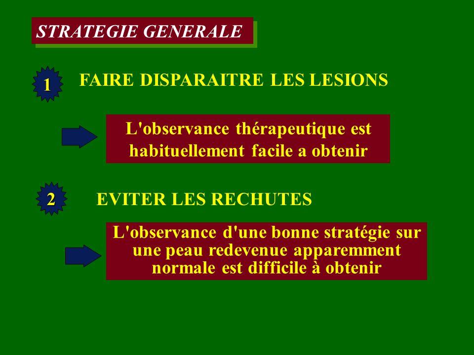 STRATEGIE GENERALE FAIRE DISPARAITRE LES LESIONS L'observance thérapeutique est habituellement facile a obtenir EVITER LES RECHUTES L'observance d'une