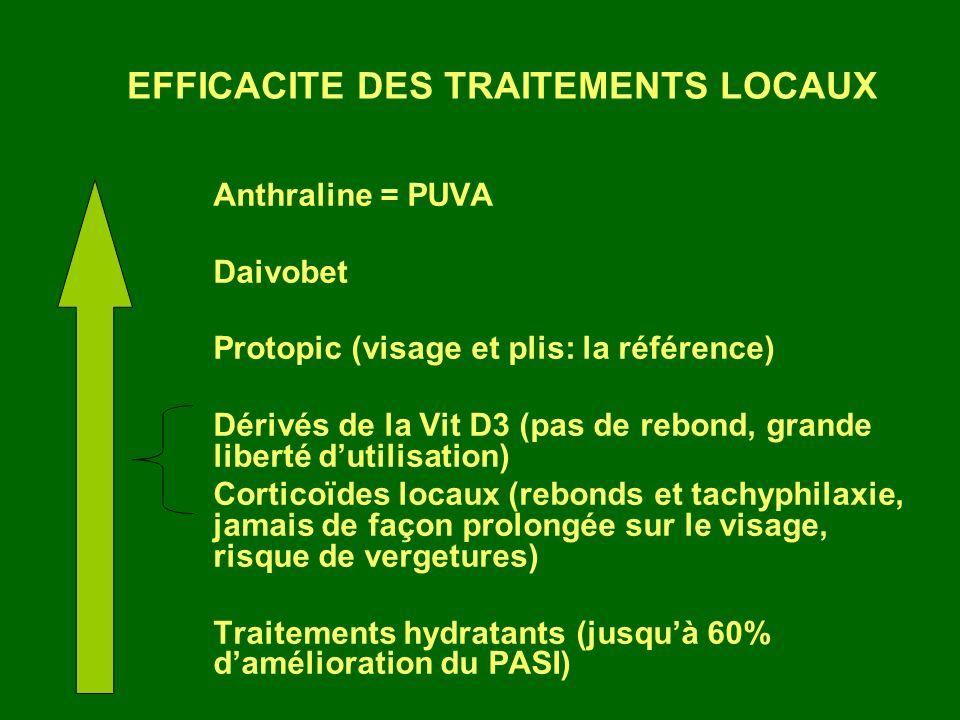 Anthraline = PUVA Daivobet Protopic (visage et plis: la référence) Dérivés de la Vit D3 (pas de rebond, grande liberté dutilisation) Corticoïdes locau