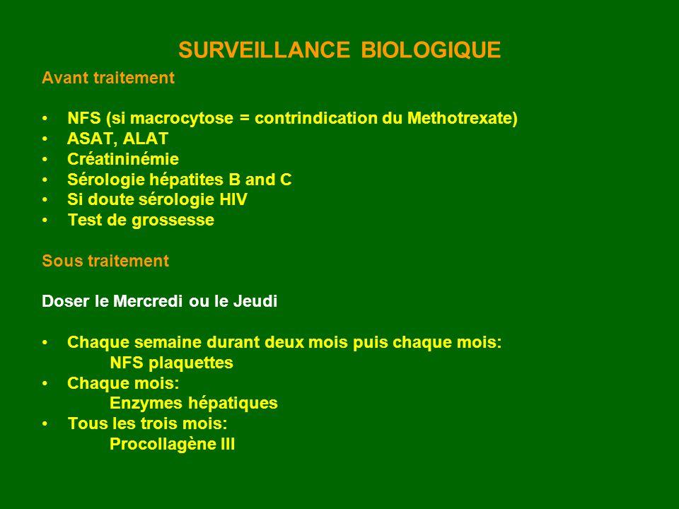 Avant traitement NFS (si macrocytose = contrindication du Methotrexate) ASAT, ALAT Créatininémie Sérologie hépatites B and C Si doute sérologie HIV Te