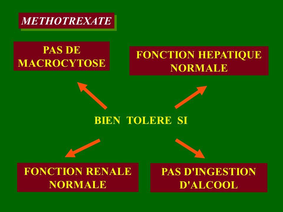 PAS DE MACROCYTOSE FONCTION RENALE NORMALE FONCTION HEPATIQUE NORMALE PAS D'INGESTION D'ALCOOL METHOTREXATE BIEN TOLERE SI