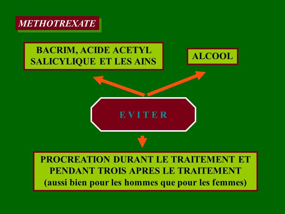 METHOTREXATE ALCOOL BACRIM, ACIDE ACETYL SALICYLIQUE ET LES AINS PROCREATION DURANT LE TRAITEMENT ET PENDANT TROIS APRES LE TRAITEMENT (aussi bien pou
