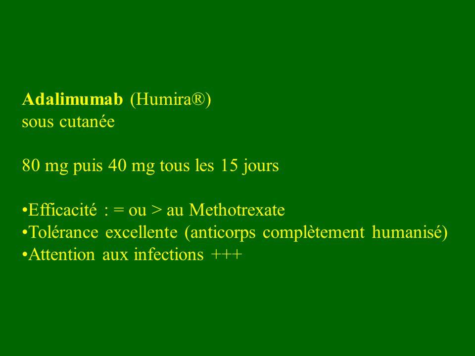 Adalimumab (Humira®) sous cutanée 80 mg puis 40 mg tous les 15 jours Efficacité : = ou > au Methotrexate Tolérance excellente (anticorps complètement