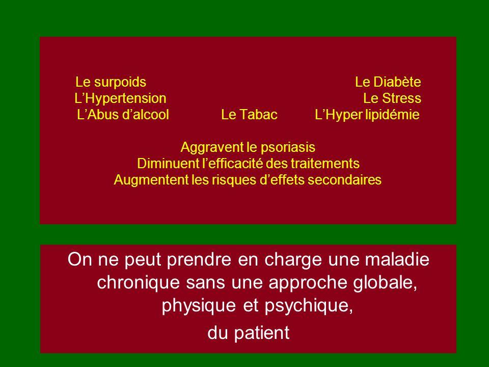 Le surpoids Le Diabète LHypertension Le Stress LAbus dalcool Le Tabac LHyper lipidémie Aggravent le psoriasis Diminuent lefficacité des traitements Au