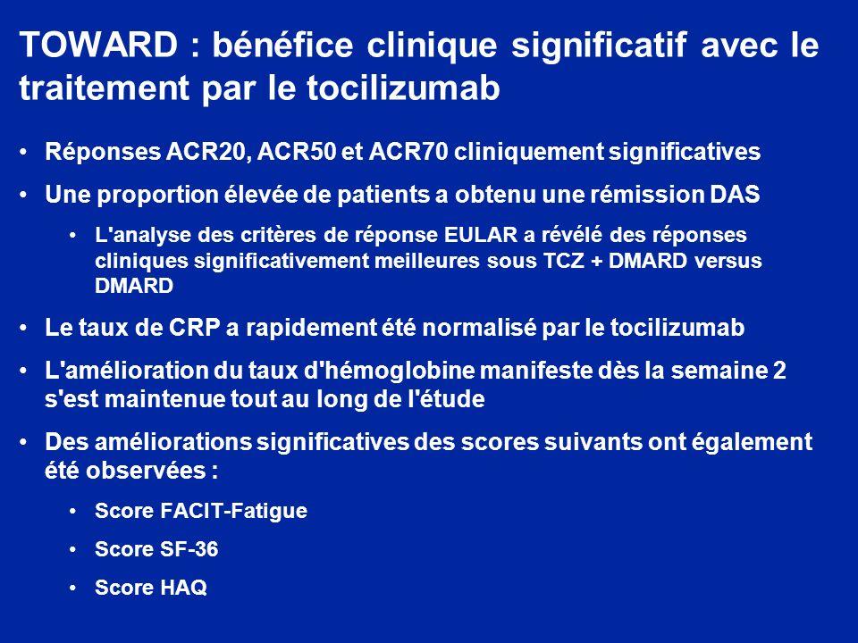 TOWARD : bénéfice clinique significatif avec le traitement par le tocilizumab Réponses ACR20, ACR50 et ACR70 cliniquement significatives Une proportion élevée de patients a obtenu une rémission DAS L analyse des critères de réponse EULAR a révélé des réponses cliniques significativement meilleures sous TCZ + DMARD versus DMARD Le taux de CRP a rapidement été normalisé par le tocilizumab L amélioration du taux d hémoglobine manifeste dès la semaine 2 s est maintenue tout au long de l étude Des améliorations significatives des scores suivants ont également été observées : Score FACIT-Fatigue Score SF-36 Score HAQ