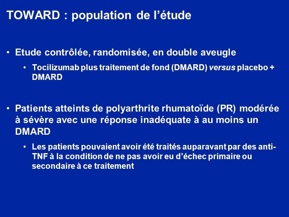 TOWARD : objectifs de l étude Evaluer l efficacité et la tolérance du tocilizumab versus placebo, en association au traitement en cours stable, sur la réduction des signes et symptômes de la PR Critère principal d évaluation : réponse ACR20 à la semaine 24 Critères secondaires d évaluation : Réponses ACR50 et ACR70 Variation du DAS28, proportion de rémissions DAS28 et critères de réponse EULAR Autres (HAQ, FACIT-Fatigue et SF-36) Tolérance : Evénements indésirables Evaluations biologiques