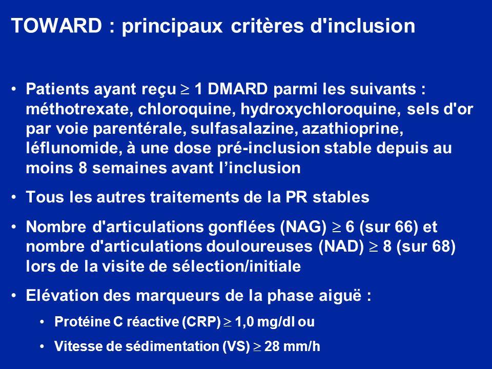 TOWARD : événements indésirables (EI) (population de tolérance) Patients, n (%) Placebo + DMARD (n = 414) TCZ 8 mg/kg + DMARD (n = 802) Tout EI253 (61,1)584 (72,8) EI sévère35 (8,5)62 (7,7) EI imputable au traitement130 (31,4)373 (46,5) EI grave18 (4,3)54 (6,7) EI conduisant à l arrêt du traitement8 (1,9)31 (3,9) EI conduisant à l adaptation de la dose 30 (7,2)111 (13,8) Décès2 (< 1)