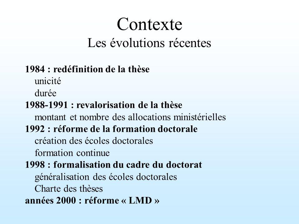 Contexte Les évolutions récentes 1984 : redéfinition de la thèse unicité durée 1988-1991 : revalorisation de la thèse montant et nombre des allocation