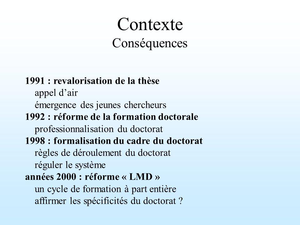 Contexte Conséquences 1991 : revalorisation de la thèse appel dair émergence des jeunes chercheurs 1992 : réforme de la formation doctorale profession
