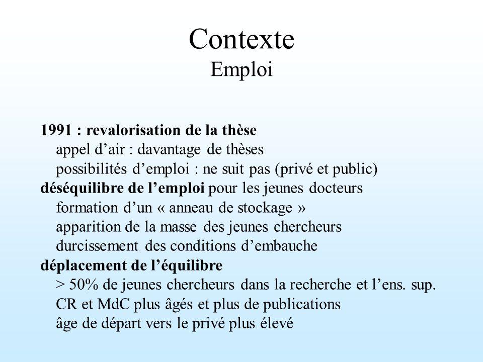Contexte Emploi 1991 : revalorisation de la thèse appel dair : davantage de thèses possibilités demploi : ne suit pas (privé et public) déséquilibre d