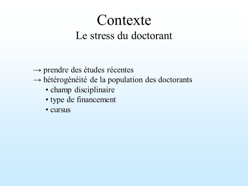 Contexte Le stress du doctorant prendre des études récentes hétérogénéité de la population des doctorants champ disciplinaire type de financement curs
