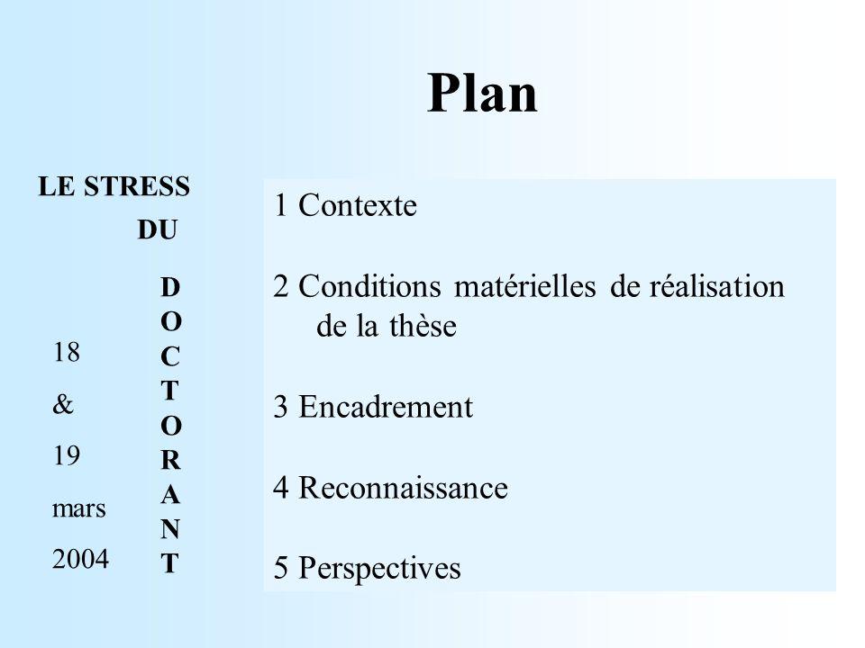 Plan 1 Contexte 2 Conditions matérielles de réalisation de la thèse 3 Encadrement 4 Reconnaissance 5 Perspectives LE STRESS DU DOCTORANTDOCTORANT 18 & 19 mars 2004