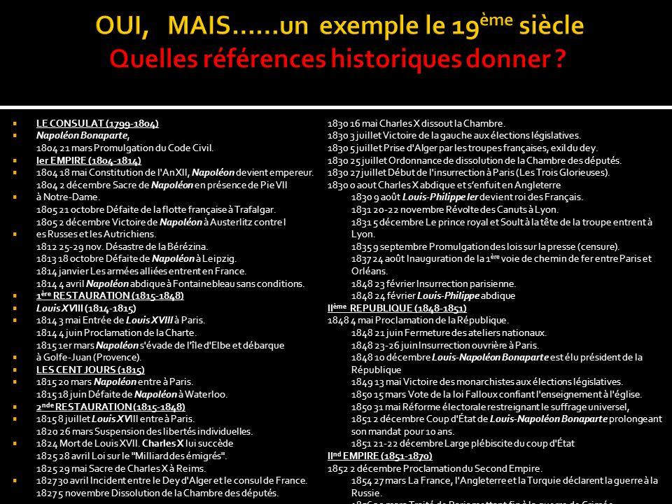 LE CONSULAT (1799-1804) Napoléon Bonaparte, 1804 21 mars Promulgation du Code Civil. Ier EMPIRE (1804-1814) 1804 18 mai Constitution de l'An XII, Napo