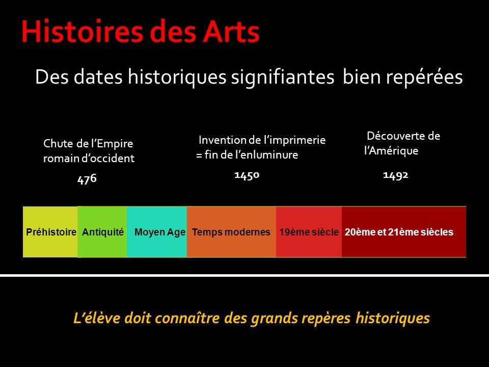 Des dates historiques signifiantes bien repérées Lélève doit connaître des grands repères historiques PréhistoireAntiquitéMoyen AgeTemps modernes19ème