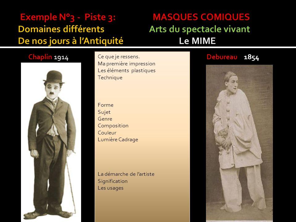 Chaplin 1914Debureau 1854 Ce que je ressens. Ma première impression Les éléments plastiques Technique Forme Sujet Genre Composition Couleur Lumière Ca