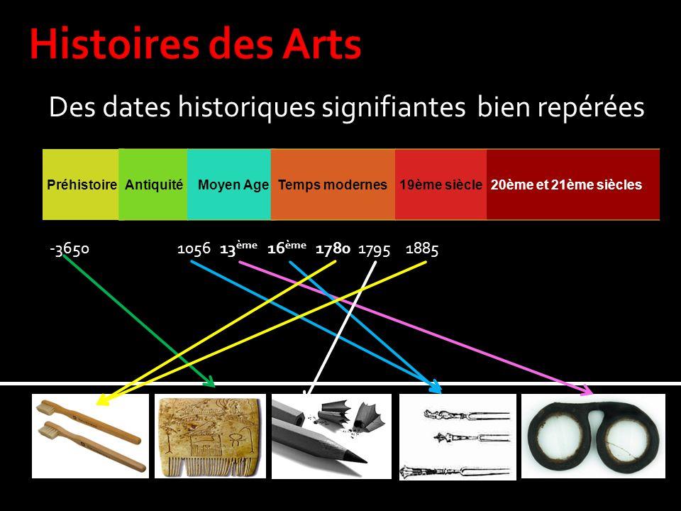 Des dates historiques signifiantes bien repérées PréhistoireAntiquitéMoyen AgeTemps modernes19ème siècle20ème et 21ème siècles 178016 ème 13 ème 1795-