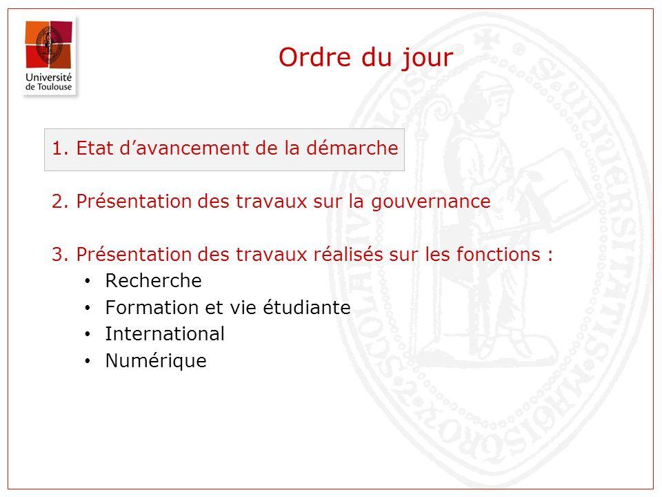 Etat davancement de la démarche Mars 2014 Octobre 2013 Concertation inter-étab.